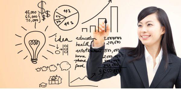 Mô hình xây dựng chiến lược kinh doanh