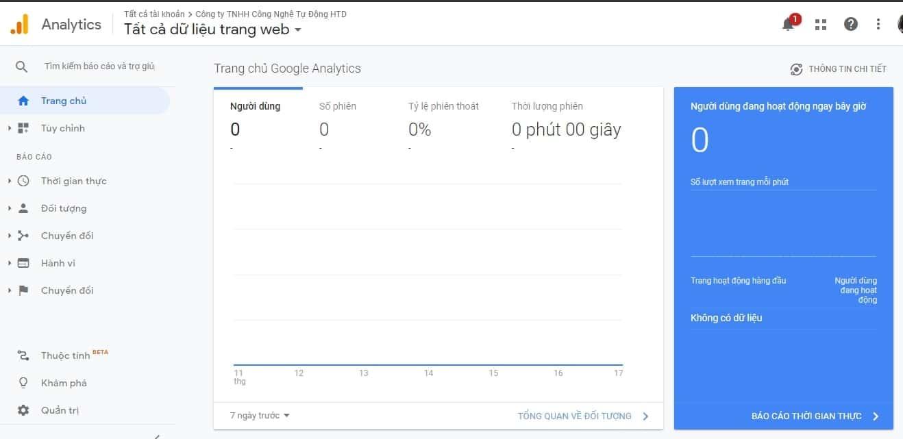 Giao diện công cụ Google Analytics