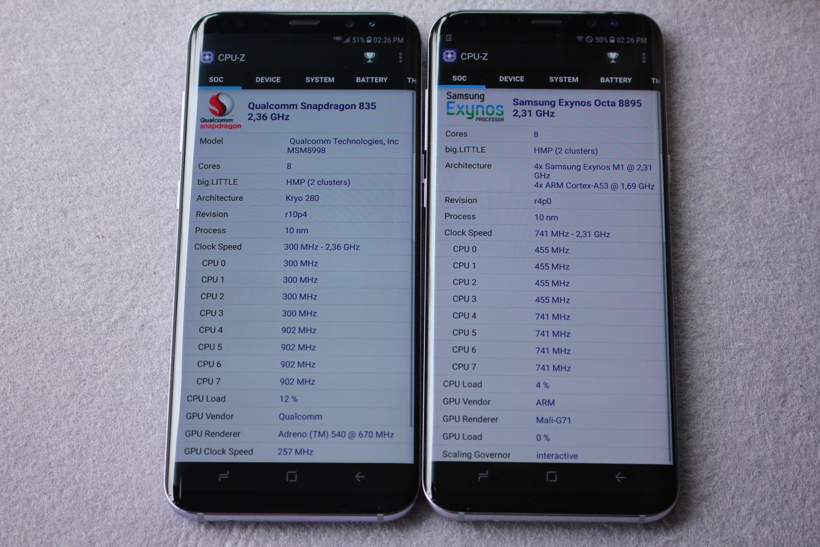 Kiểm tra thông tin phần cứng, phần mềm của các điện thoại xách tay