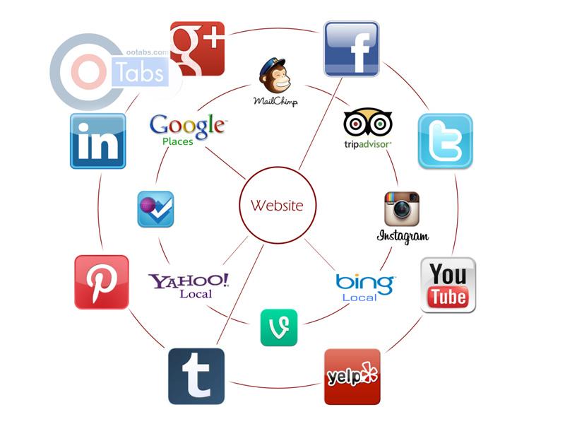 Ootabs cung cấp dịch vụ quảng cáo trực tuyến