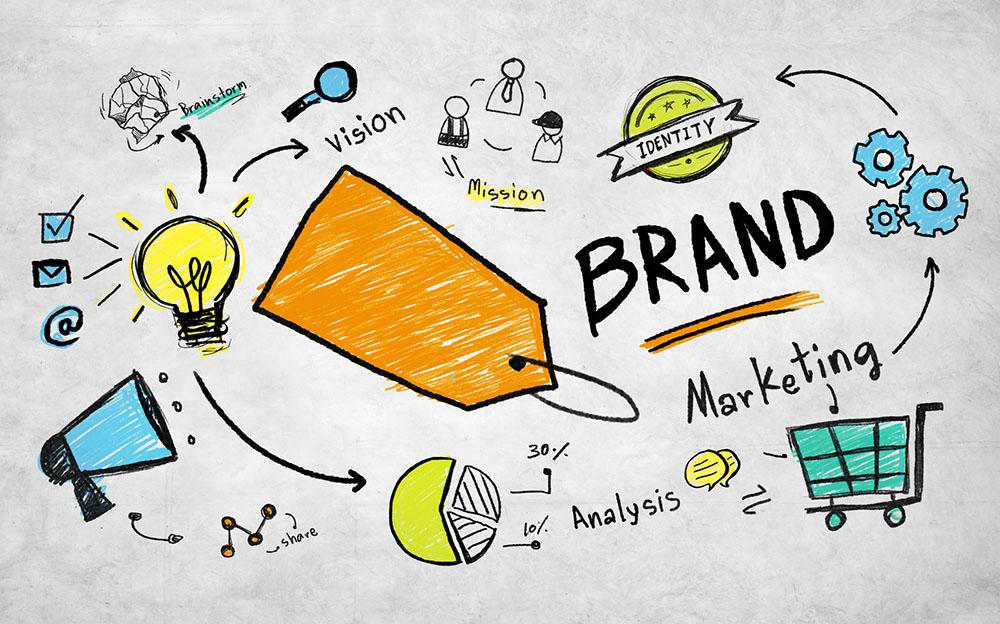 Thiết kế nhận diện thương hiệu - PS Media:.