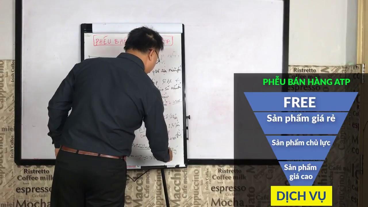 ATP Academy - Nơi Đào Tạo Kiến Thức Kinh Doanh Online Miễn Phí với nội dung  chất lượng | Kiến Thức MMO