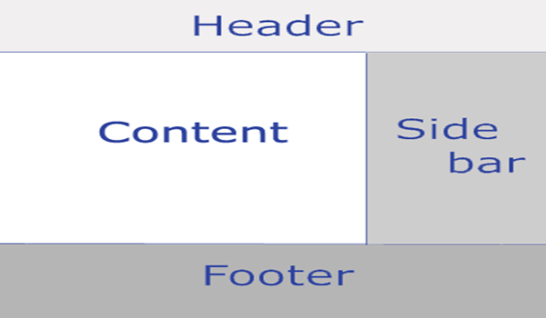 Có nhiều vị trí khác nhau để đặt backlink, nhưng nội dung bài viết là vị trí đắc địa nhất