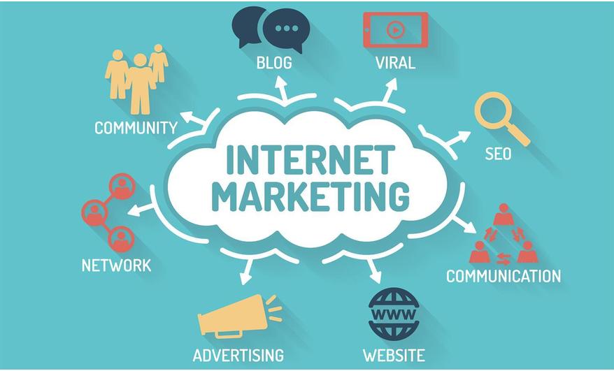 Internet marketing là gì? Các hình thức internet marketing phổ biến hiện  nay - WEBICO BLOG
