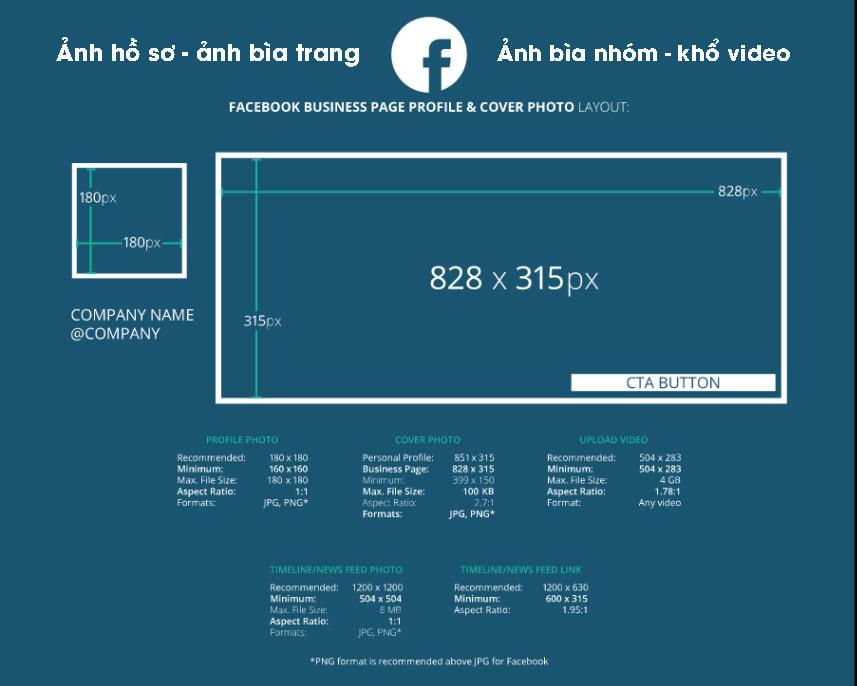 Kích thước ảnh bìa facebook ảnh và video quảng cáo facebook - Marketing &  Bán Hàng Hiệu Quả