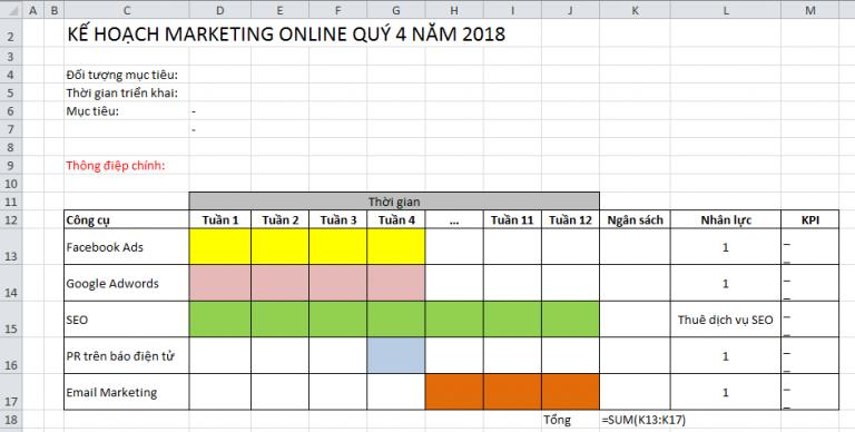 mẫu kế hoạch marketing online cho 1 sản phẩm