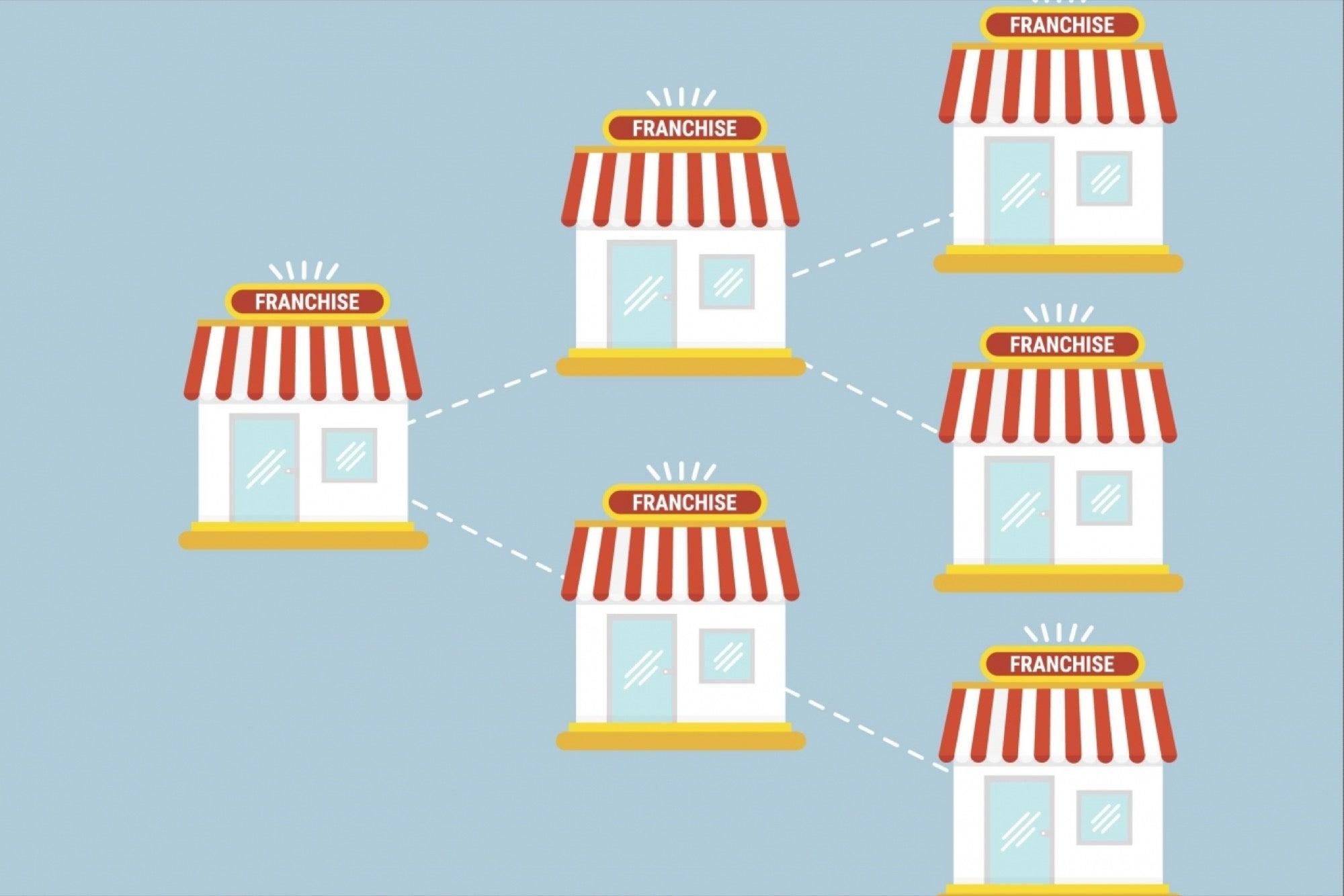 Thị trường nhượng quyền thương hiệu là gì?