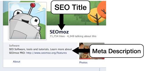 seo title 7 công thức giúp bạn SEO fanpage trên facebook hiệu quả nhất