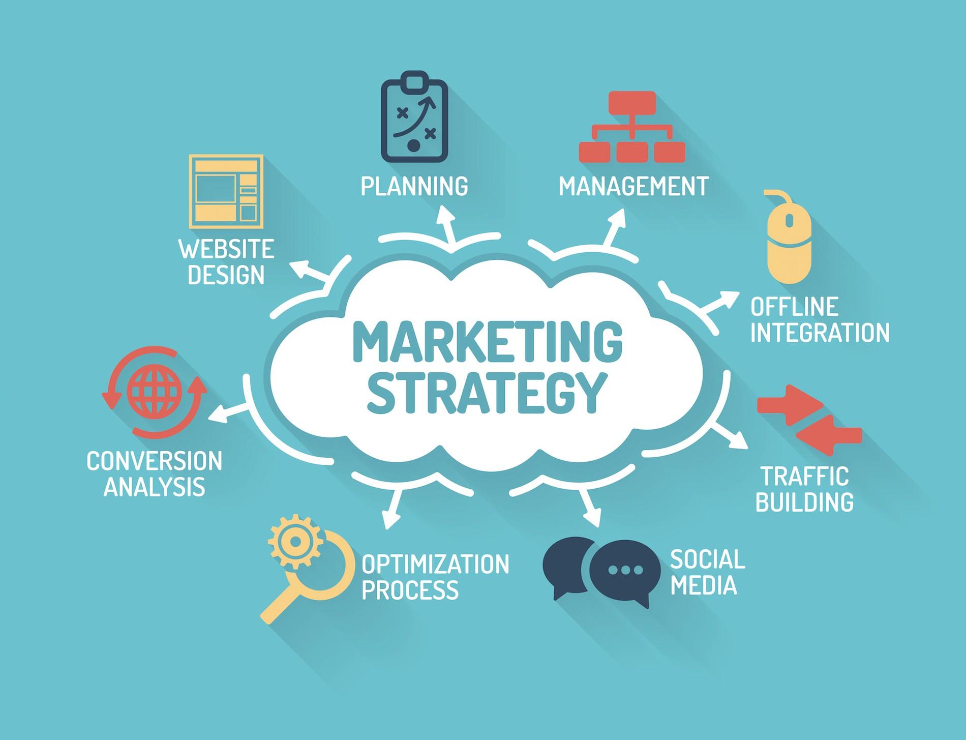 Các bước lập kế hoạch marketing hiệu quả nhất hiện nay
