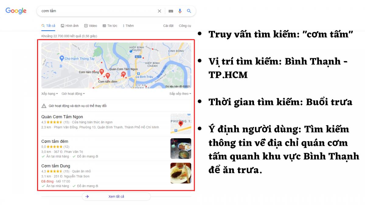 Google phân tích ý định người dùng qua ngữ cảnh, vị trí, thời gian mà họ tìm kiếm từ khóa.