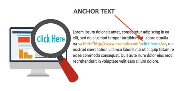 Cùng tìm hiểu về Anchor Text là gì