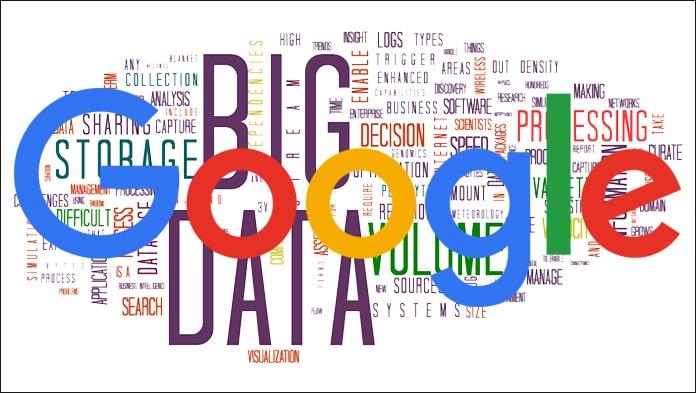 Google là thương hiệu của nước nào?hoạt động marketingcủa Google (Nguồn:Blog – Systems Limited)